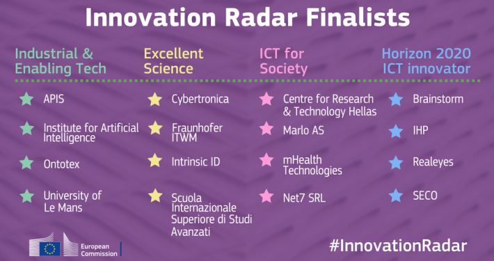 finalistiInnovationRadar